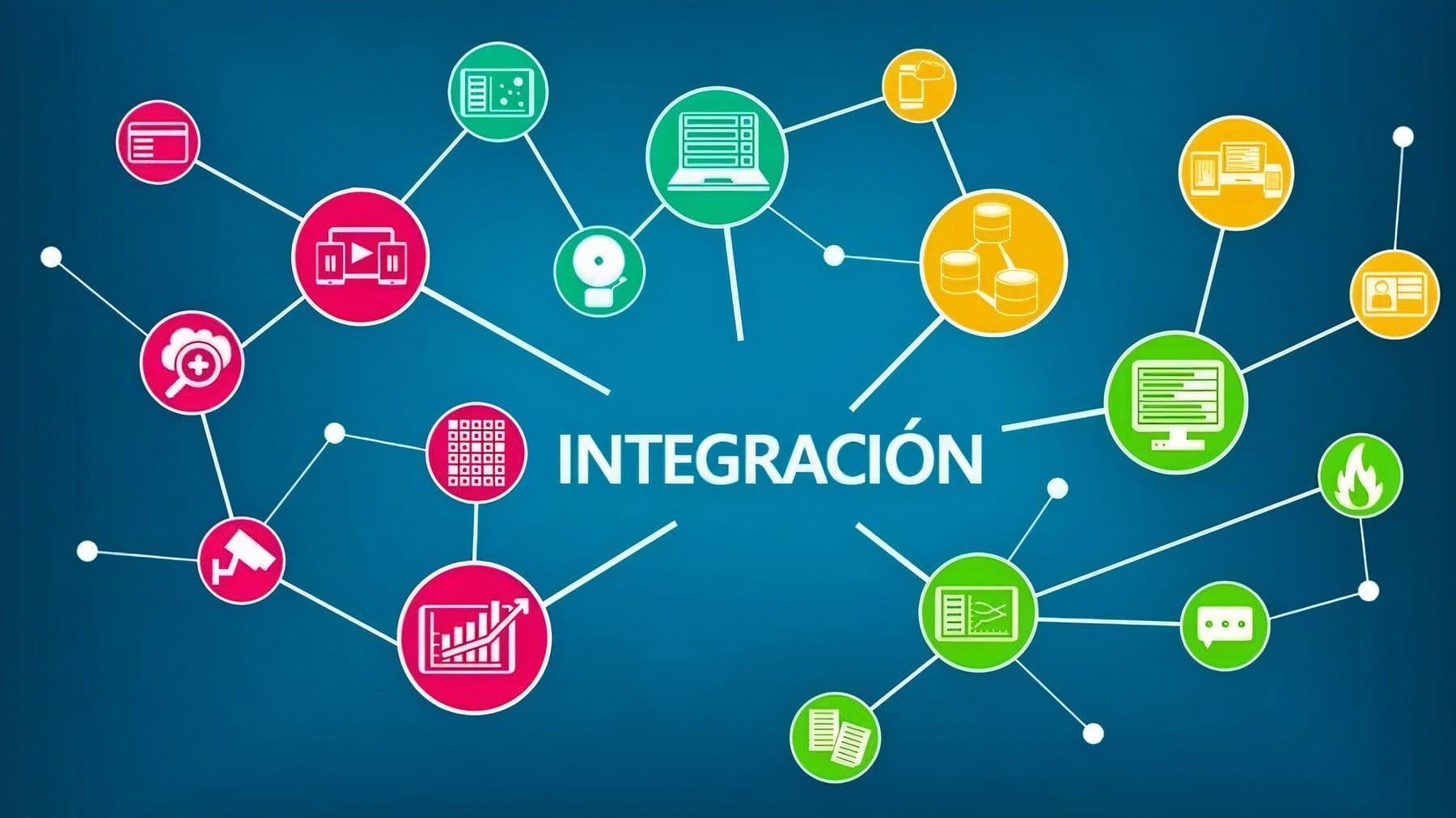 Integración de Sistemas | RTM Consulting